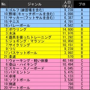 20140826スポーツ人口分析_プロ