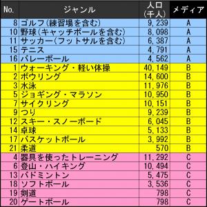 20140826スポーツ人口分析_メディア