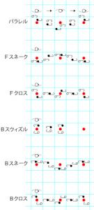 転足譜スラローム1