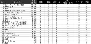 20140826スポーツ人口分析_総合